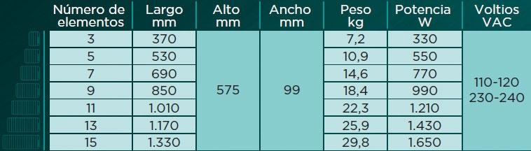 Medidas radiadores Farho ECO Green